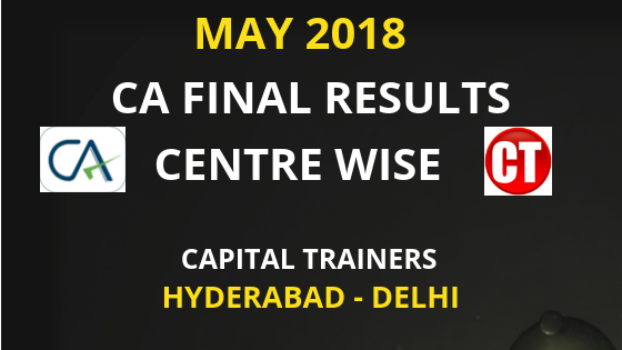 may 2018 ca final centre wise results